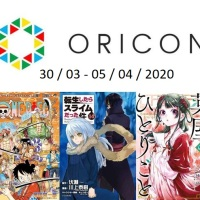 Top Oricon du 30 mars au 5 avril 2020